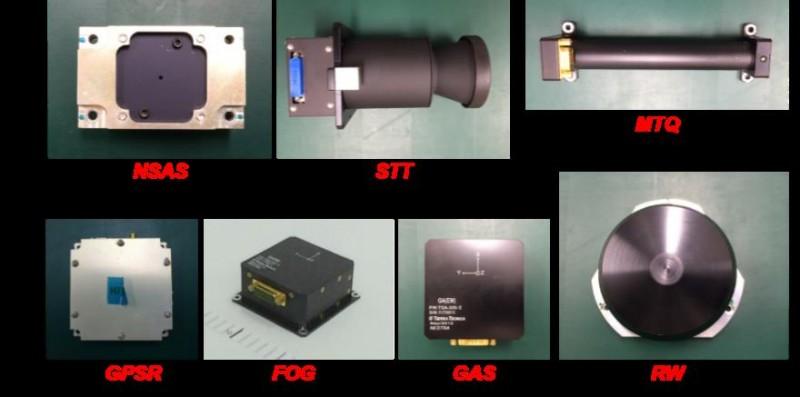 Figure 8. ADCS components