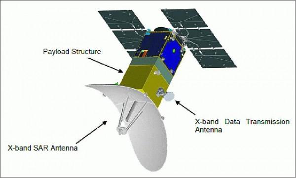 Vệ tinh ASNARO-2