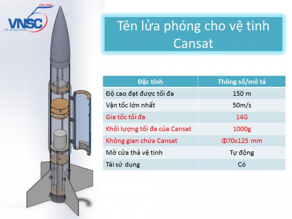 Thông số tên lửa phóng_updated